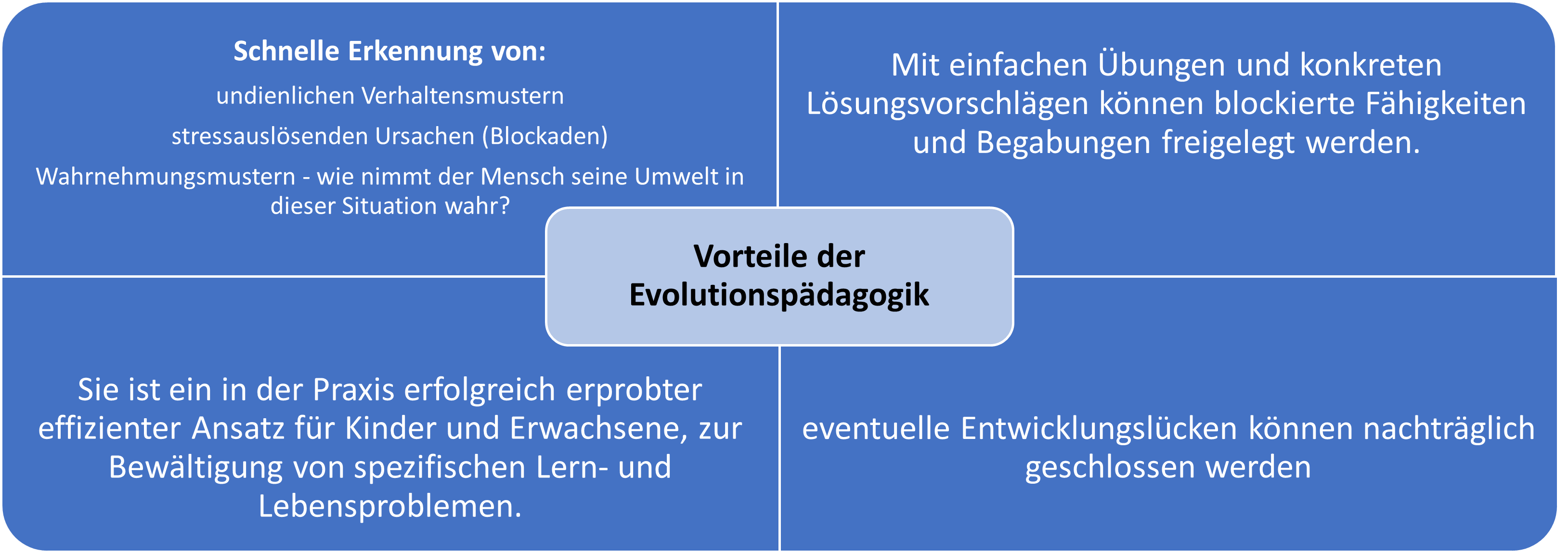 Evolutionspädagogik, Vorteile
